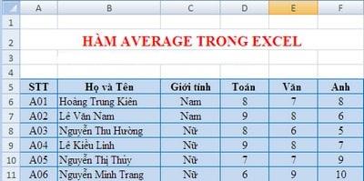 Hàm average cơ bản trong Excel